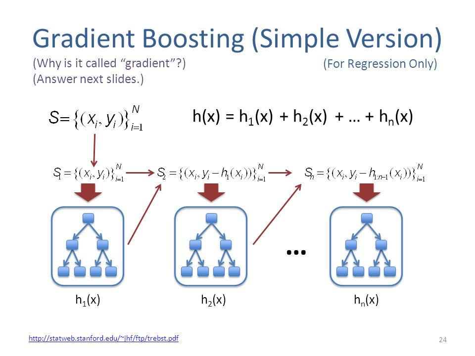 machine learning boosting