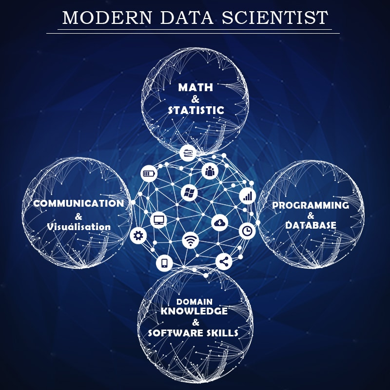 Data Science - Cover