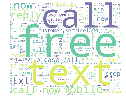 word cloud result of spam detection NLP model - 2