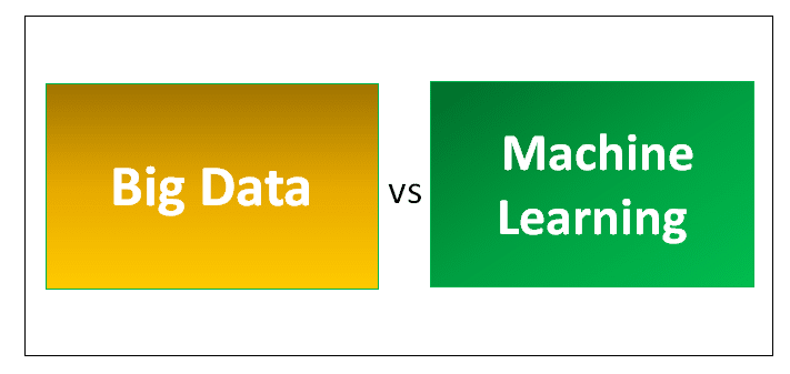 When to choose data science, big data and machine learning