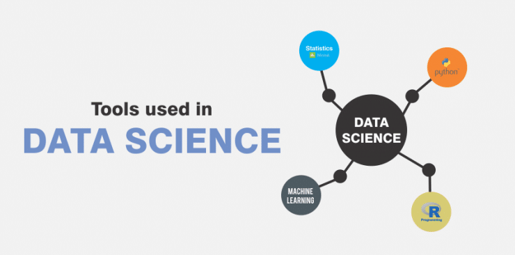 Top 10 Data Science Tools (other than SQL Python R)