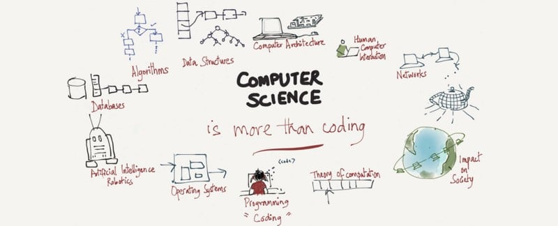 Role of Computer Science in Data Science World