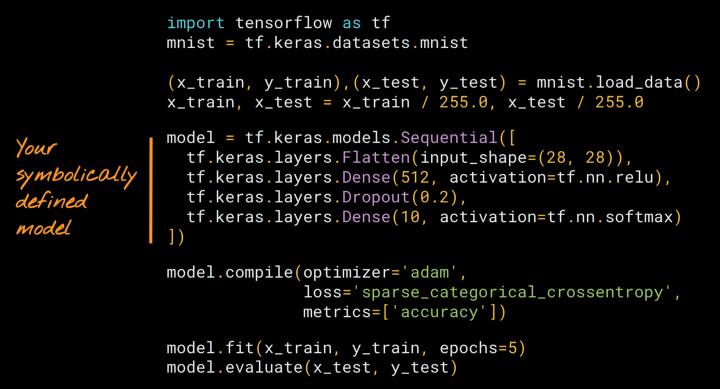 Keras code