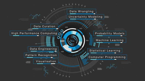 Top 5 Online Data Science Courses in 2019