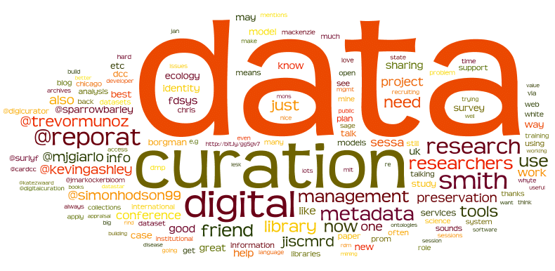 The Role of Data Curation in Big Data