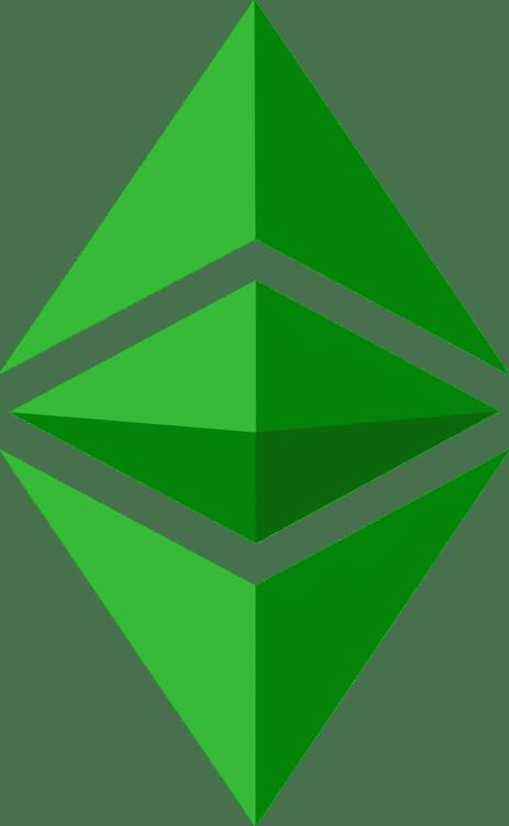 Bitcoin Price Forecasting - Python - Blockchain & Kaggle | Dimensionless