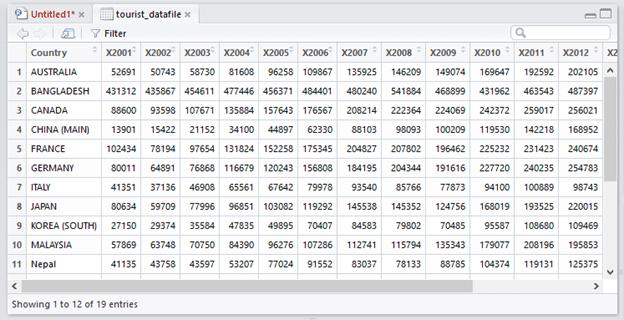 data stored